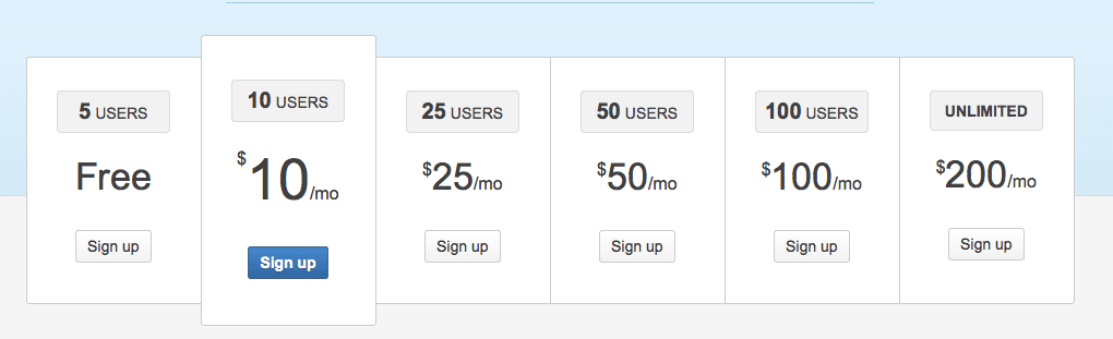 BITBUCKET pricingplans
